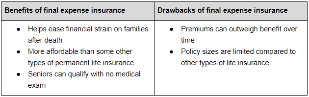 Pros and Cons of Final Expense Insurance